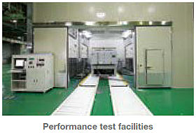 Unit Performance Testing