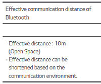 Effective communication distance of Bluetooth
