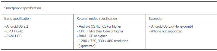 Smartphone Specification